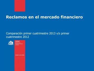 Ranking de Reclamos Mercado Financiero Primer cuatrimestre 2013