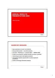 ANNUAL RESULTS PRESENTATION 2002 - Oerlikon Barmag