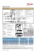 Akva Lux II S - Danfoss Redan A/S - Page 2