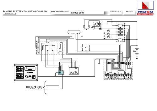 Champion Generator 3500 Wiring Diagram