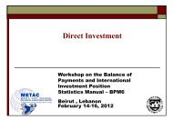 Foreign Direct Investment (FDI) - METAC