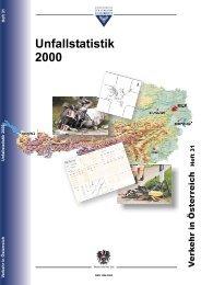 Unfallstatistik 2000
