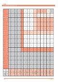 Tabelle zum Vormerksystem - Kfv - Seite 3