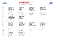 Teamliste des Mobi Cup 2011 - Curling Club Wetzikon