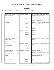LIST OF AFFILIATED PRIVATE COLLEGE-2008-09 BHOPAL