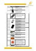 Baumann-Solartechnik Montagesystem 1-7 - Seite 4