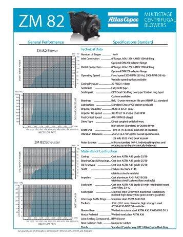 Atlas Copco ZM 82.pdf - HSI Blowers