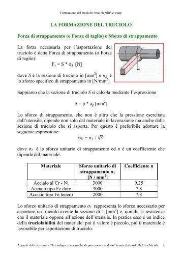 LA FORMAZIONE DEL TRUCIOLO Forza di ... - ITIS G. Galilei