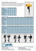 KITO Royal ER2 elektrisk kättingtelfer - PMH - Page 4