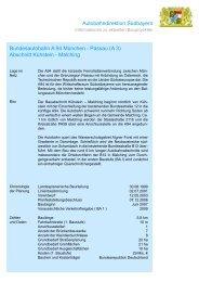 Passau (A 3) - Autobahndirektion Südbayern