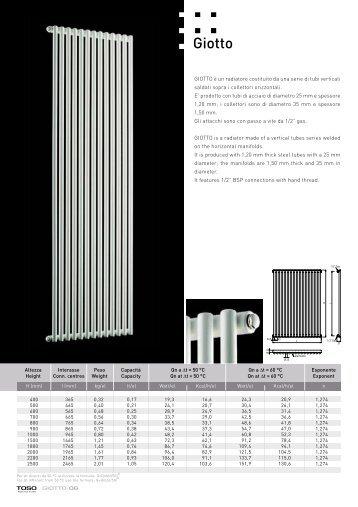 Radiatori in acciaio TOSO - Certened