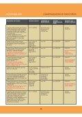 Commercializzazione dei funghi - UNPISI - Page 3