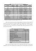 Design, Compilation, and Some Preliminary Analyses of the Corpus ... - Page 3