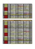 Calendario - Page 2