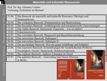 Materielle und kulturelle Ressourcen Architektur im ... - TU Berlin