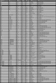 aplikace Proline - e-pneu.cz - Page 4