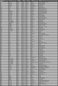 aplikace Proline - e-pneu.cz - Page 5