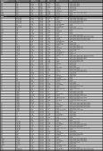 aplikace Proline - e-pneu.cz - Page 7