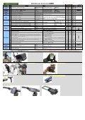 【2013 Tern Accessories 在庫表】 - Page 2