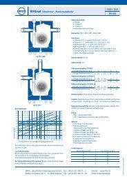 RIFOmat - Rifox-Hans Richter GmbH