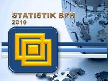 statistik bph 2010bm..