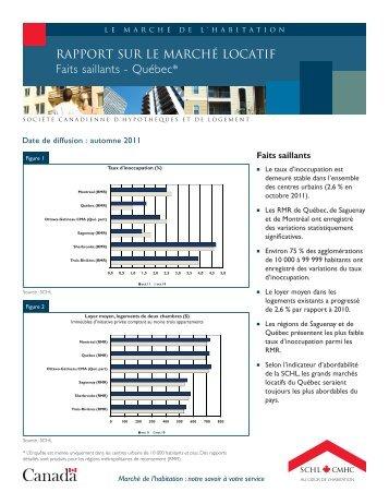 Rapport sur le marché locatif. Faits saillants - Québec. NH12-205 ...