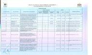 Contratos 2008 - Comisión Estatal del Agua de Jalisco
