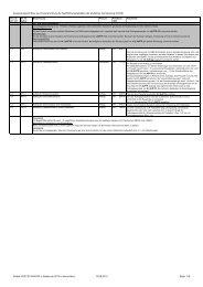 Anwendungsrichtlinie zur Honorarordnung 33(PDF, 112 KB)