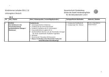 Schulinterner Lehrplan 2011 / 12 Leistungskurs Deutsch ...