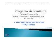 IL PROCESSO DI PROGETTAZIONE STRUTTURALE - Ablaweb.com