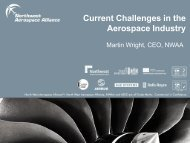 Current Challenges in the Aerospace Industry - ESA-BIC