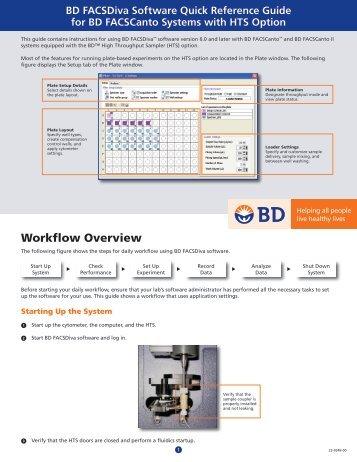 BD FACSDiva™ Software | BD Biosciences-US