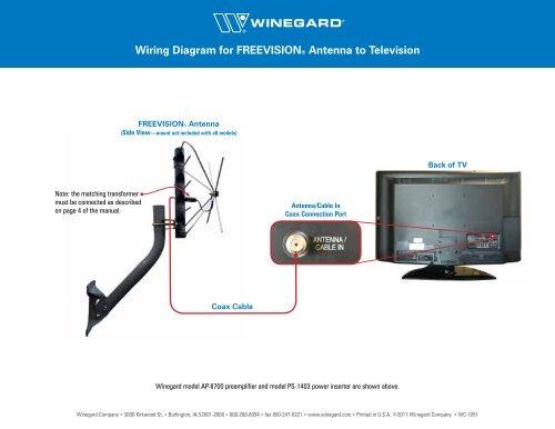 Wiring Diagram for FREEVISION® Antenna to Television - WinegardYumpu