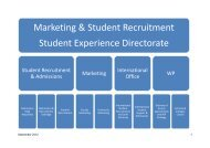 Marketing & Student Recruitment Student Experience Directorate