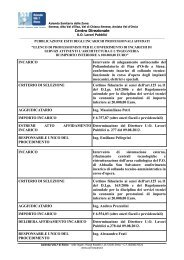 incarichi affidati al 31_12_2012.pdf - Azienda USL7