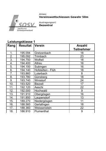 Leistungsklasse 1 Rang Resultat Verein Anzahl Teilnehmer