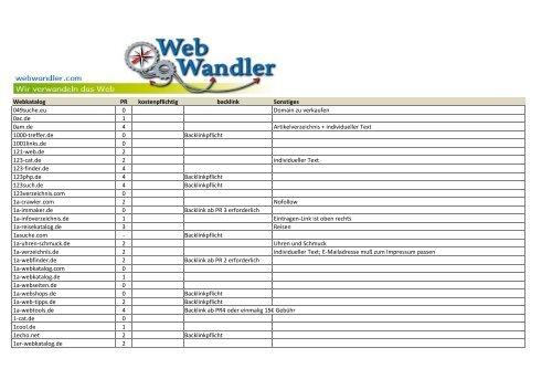 Webkatalog-Liste download als PDF