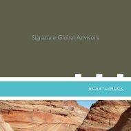 Signature Global Advisors - CI Investments
