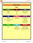 Rutugandha Varsha - Singapore Maharashtra Mandal - Page 3