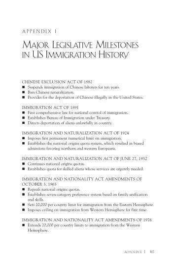 Major Legislative Milestones in US Immigration History - New York ...
