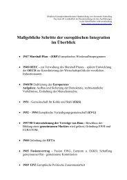 Maßgebliche Schritte der europäischen Integration im Überblick