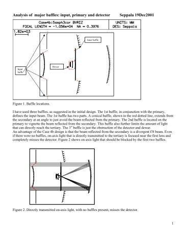 Light Baffle Analysis - LSST