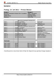 Spielplan Freitag, 15. Juli 2011 – Firmen/Beizen - The Dudez