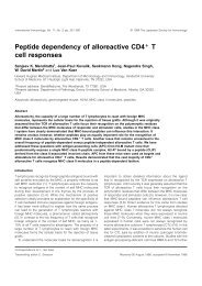 Peptide dependency of alloreactive CD4 T cell responses