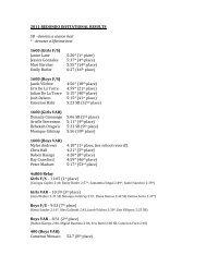 2011 REDONDO INVITATIONAL RESULTS: SB ... - Lbpxc.com