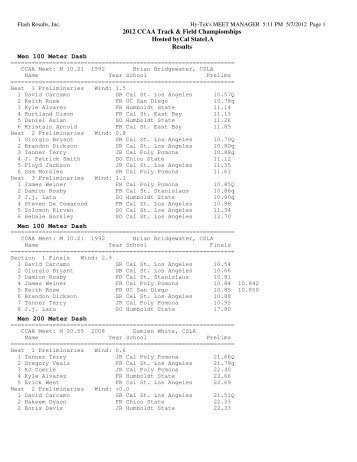 Men - Flash Results West