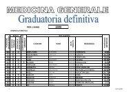 GRADUATORIA ORDINE ALFABETICO PER SITO.XLS