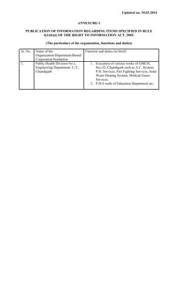 Updated on 19-04-2012 ANNEXURE-1 PUBLICATION ... - Chandigarh