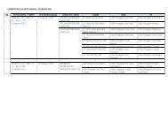 pemberitahuan pertukaran / penempatan bil no rujukan / tarikh ...