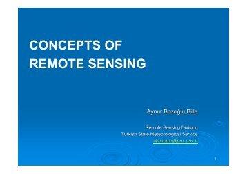 Concept of remote sensing Aynur